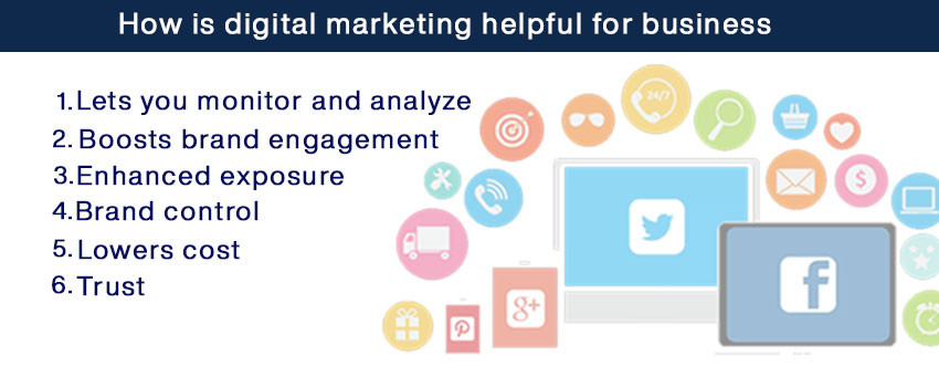 what is a digital marketing and how it is helpful for business