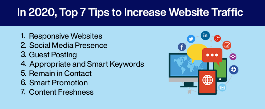 In 2020, Top 7 Tips to Increase Website Traffic
