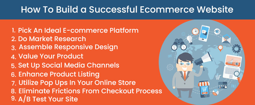 How To Build a Successful Ecommerce Website