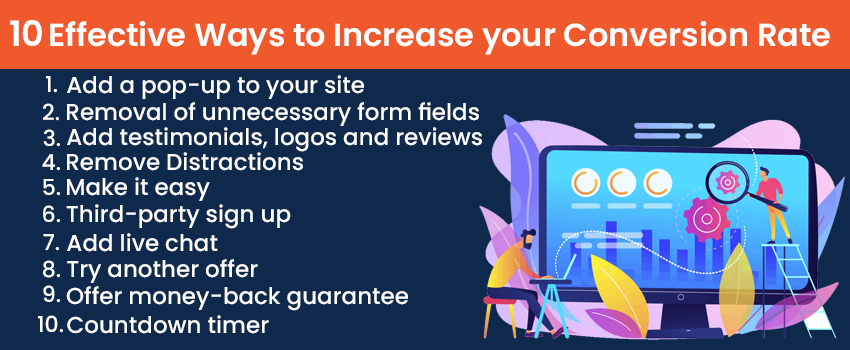 10 Effective Ways to Increase your Conversion Rate
