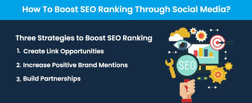 How To Boost SEO Ranking Through Social Media?