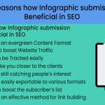 Major Reasons how Infographic submission still Beneficial in SEO